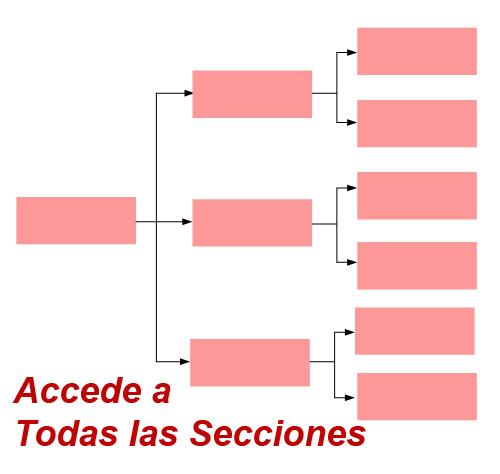 Indice Secciones